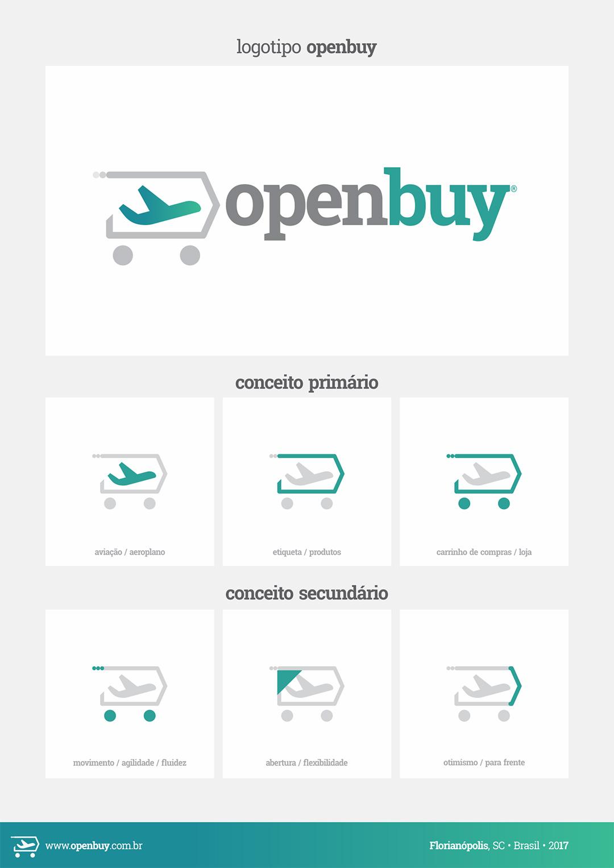 OPENBuy Imports